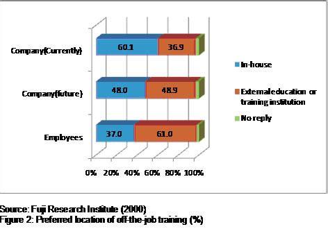 Mba research proposal presentation
